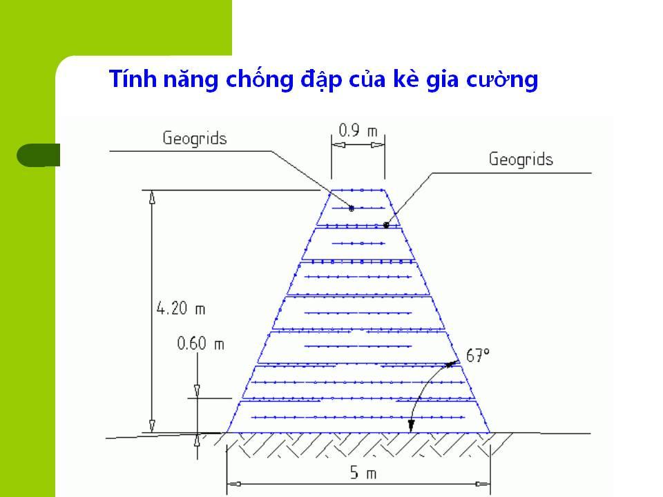 slide 19 giai phap thiet lap ke bang bao sinh thai123